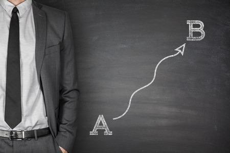 gestion empresarial: De la A a B - Soluci�n
