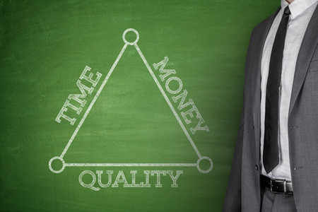 Time, money and quality on a blackboard photo