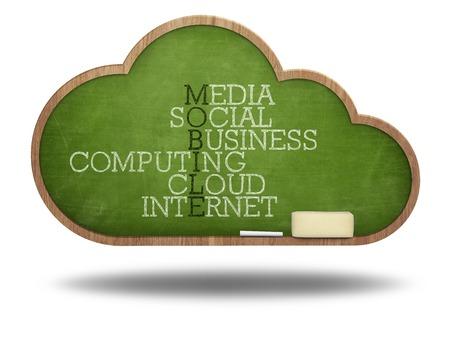 Mobile word cloud concept on cloud shape blackboard Banco de Imagens