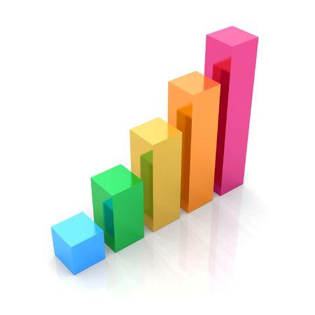 amount: Color bar chart