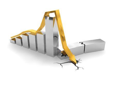 Steel crisis chart photo