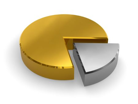 percentage: Golden pie chart