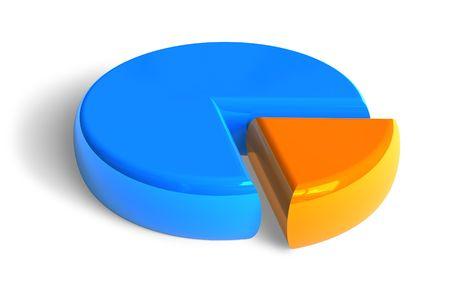 Color pie chart photo