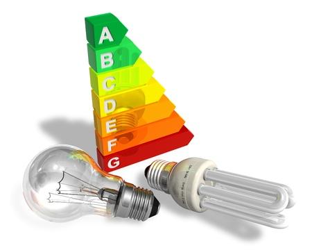Energy efficiency concept Stock Photo - 8249246