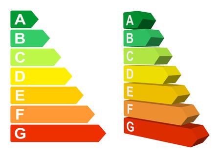 Energy efficiency rating 向量圖像