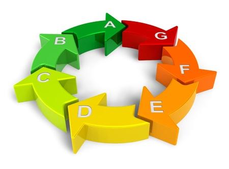 ahorro energia: Concepto de eficiencia o reciclado de energía: diagrama de círculo de color con flechas aisladas sobre fondo blanco