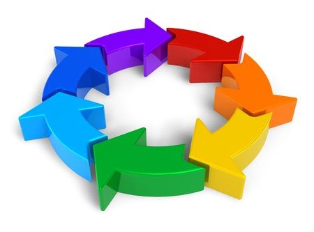 cíclico: Concepto de reciclaje: diagrama de círculo de arco iris con flechas aisladas sobre fondo blanco