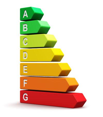 eficiencia energetica: Abstracto tecnología de ahorro de energía creativa y verde entorno natural concepto conservación ecología negocio: Color de la eficiencia energética escala de comparación calificación aislados sobre fondo blanco