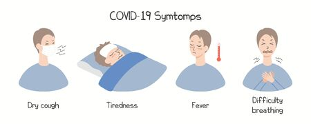 Coronavirus epidemic information concept. People displaying symptoms of Covid-19, fever, cough, tiredness, difficulty breathing, isolated. Hand drawn vector illustration. Poster, flyer. Flat design.