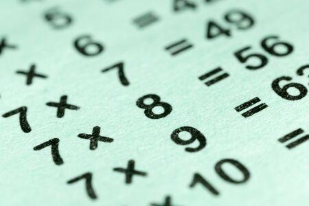 multiplicacion: multiplication table as a background. macro