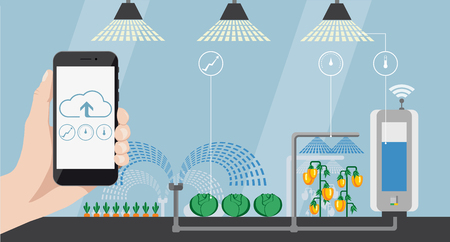 Internet of things in agriculture. Smart farm with artificial intelligence control. Illustration
