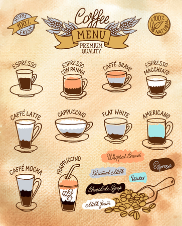 Infographic with coffee types and their preparation. Vector watercolor sketh for cafe menu, brochure, fliers, design in retro style
