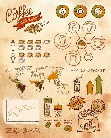 Hand drawn vector sketch of coffee infographics set on watercolor background. Can use for design, web Ilustração