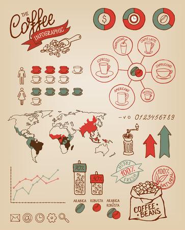 コーヒー インフォ グラフィックの手描きの背景スケッチを設定します。設計に使用することができます、web  イラスト・ベクター素材