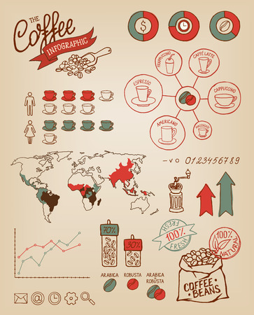 Hand drawn vector sketch of coffee infographics set. Can use for design, web