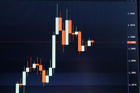 Forex japanese candles chart Reklamní fotografie