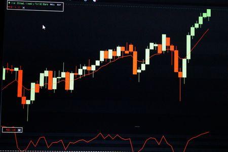 bullish: Rialzista grafico azionario