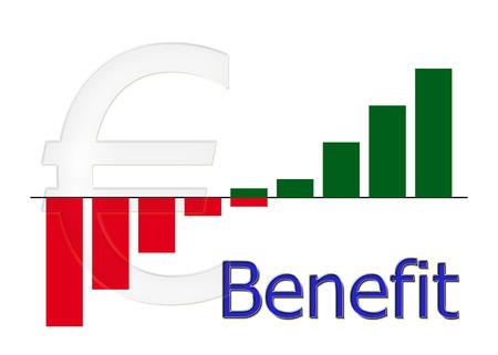 off balance: bar diagram benefit and euro symbol Stock Photo