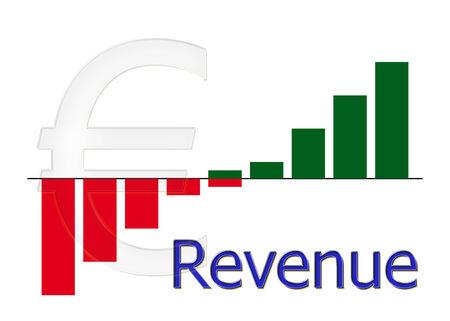 off balance: bar diagram revenue and euro symbol
