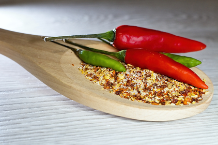 Chilies on different ways and in different colors.