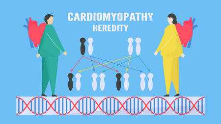 Cardiology illustration. This diseases are HCM, DCM, and RCM. Ability of blood pumping is decreased. CM means cardiomyopathy. Diagnostic and analysis.