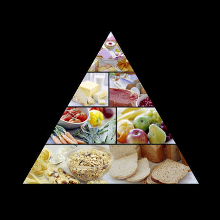Food pyramid LANG_EVOIMAGES