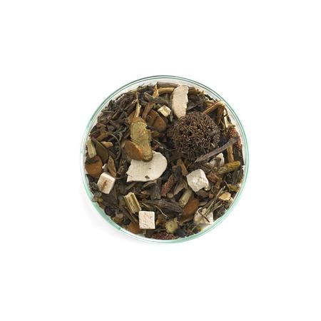 Chinese herbal medicines