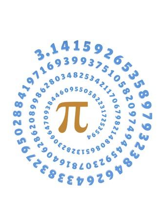 circumference: Pi symbol and number, artwork