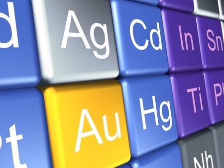 argentum: Periodic table