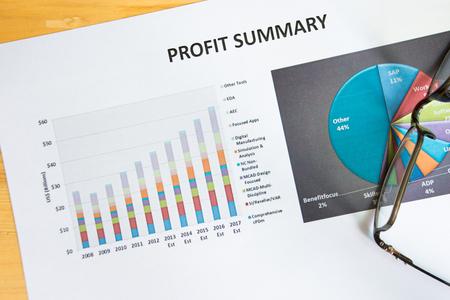 cuadro sinoptico: La contabilidad financiera de la ganancia an�lisis de gr�ficos de resumen