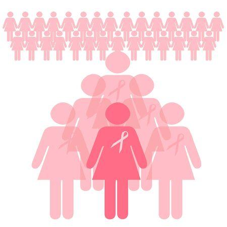 乳房癌意識ボランティアの図は、シーンの背後にあります。