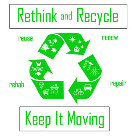 recycle symbols and words poster green illustration Stok Fotoğraf