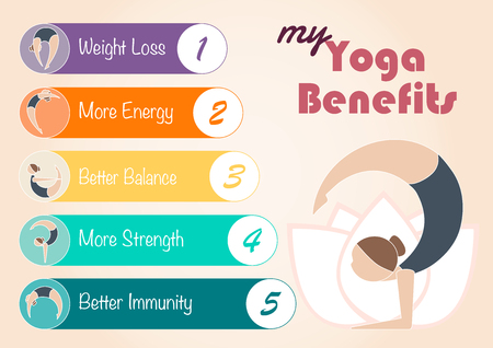 flat yoga top 5 benefits vector infographic