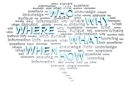 Denken of spreken bel met vragen als wie, wat waar, wanneer, waarom en hoe dat kan vertegenwoordigen verwarring in de communicatie