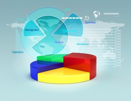 파이 그래프와 차트, 비즈니스 성장과 금융의 개념과 사업 계획