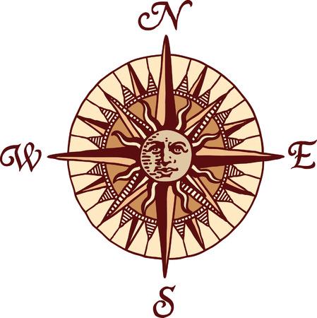 points: Compass Sun