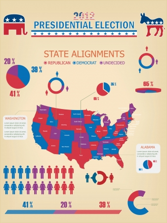Election Infographic USA Map and Information Graphics Vector
