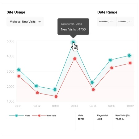fictitious: Fictitious Website Analytics Illustration