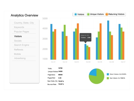 metrics: Fictitious Website Analytics Illustration