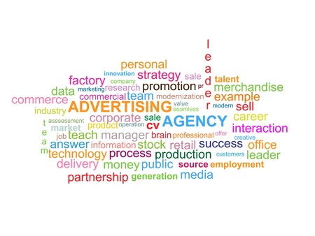 retailing: Advertising Agency Word Cloud
