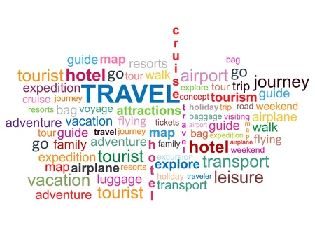 Travel Word Cloud Vector