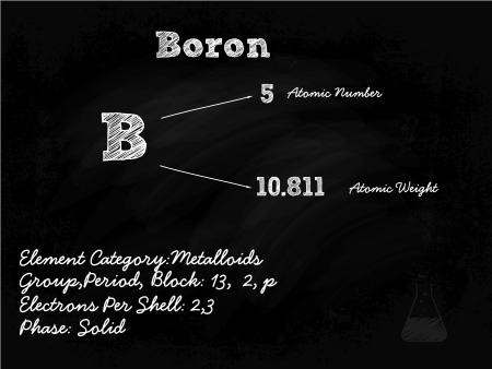 boron: Boron Symbol Illustration On Blackboard With Chalk Illustration