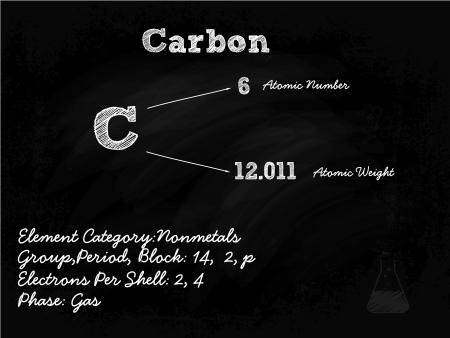 primordial: Carbon Symbol Illustration On Blackboard With Chalk