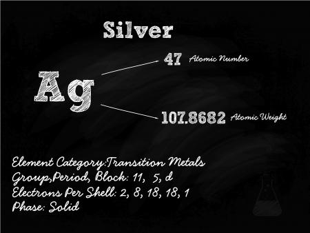 Silver Symbol Illustration On Blackboard With Chalk Stock Vector - 21872309