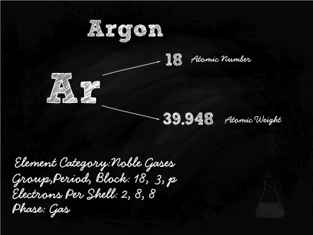 Argon Symbol Illustration On Blackboard With Chalk Stock Vector - 21872311
