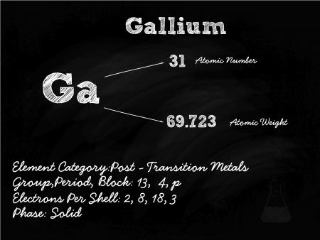 primordial: Gallium Symbol Illustration On Blackboard With Chalk Illustration