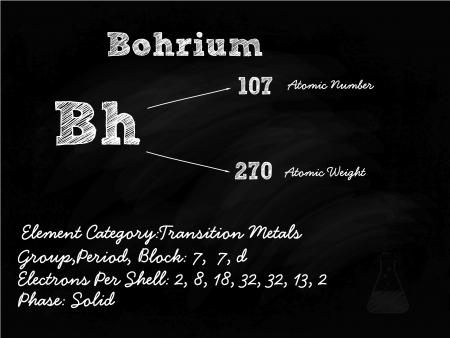 primordial: Bohrium Symbol Illustration On Blackboard With Chalk Illustration