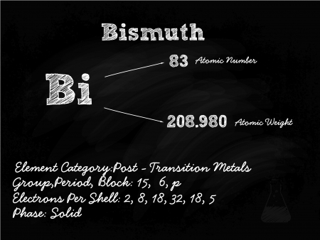 bismuth: Bismuth Symbol Illustration On Blackboard With Chalk