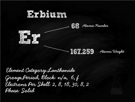 symbole chimique: Erbium Symbole Illustration Le tableau avec la craie