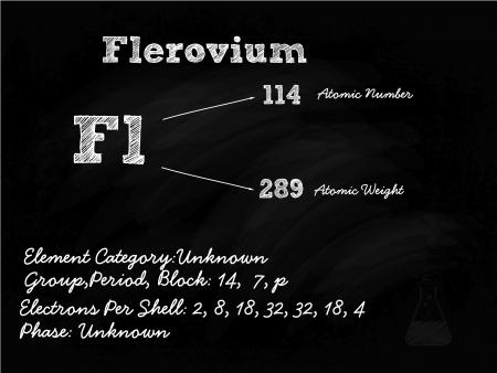 primordial: Flerovium Symbol Illustration On Blackboard With Chalk Illustration